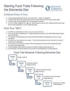 elemental diet instructions Cinci_Page_3